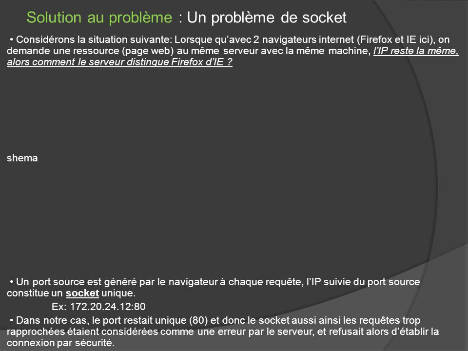 Solution au problème : Un problème de socket Considérons la situation suivante: Lorsque quavec 2 navigateurs internet (Firefox et IE ici), on demande une ressource (page web) au même serveur avec la même machine, lIP reste la même, alors comment le serveur distingue Firefox dIE .