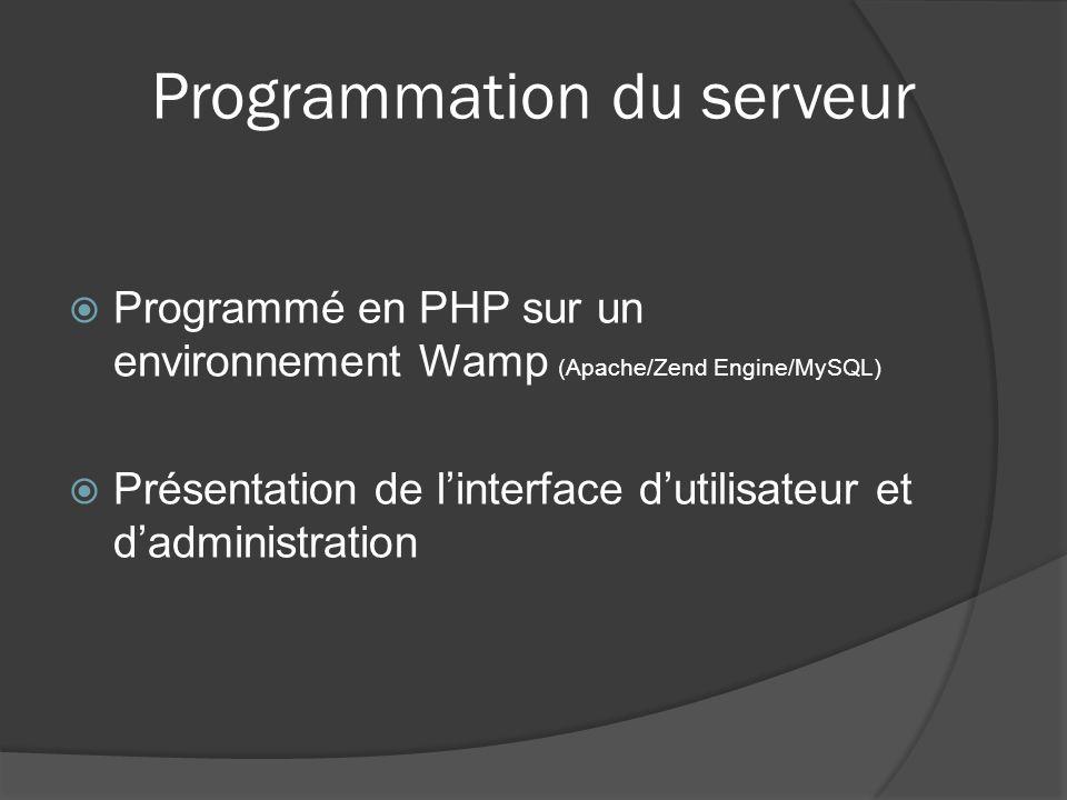 Programmation du serveur Programmé en PHP sur un environnement Wamp (Apache/Zend Engine/MySQL) Présentation de linterface dutilisateur et dadministration