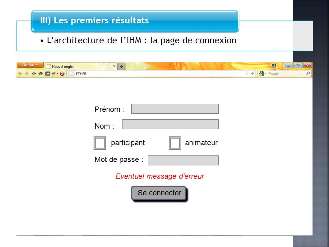 Larchitecture de lIHM : la page de connexion III) Les premiers résultats Prénom : Nom : participant animateur Mot de passe : Eventuel message derreur