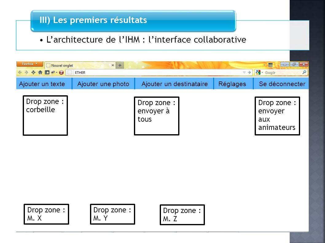 Larchitecture de lIHM : linterface collaborative III) Les premiers résultats Drop zone : corbeille Drop zone : envoyer à tous Drop zone : envoyer aux
