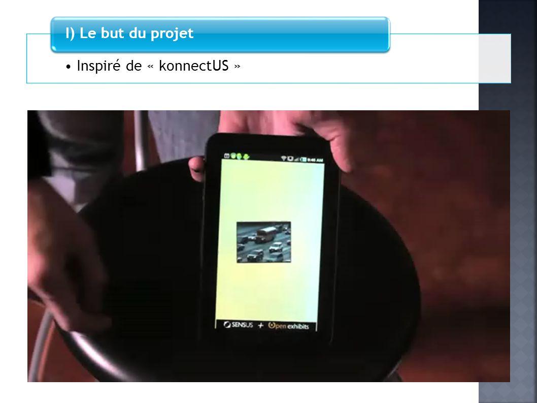 Inspiré de « konnectUS » I) Le but du projet