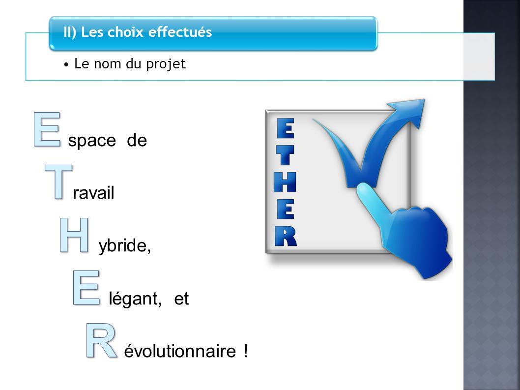 Le nom du projet II) Les choix effectués space de ravail ybride, légant, et évolutionnaire !