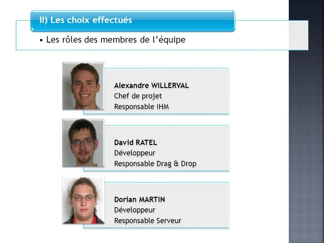 Les rôles des membres de léquipe II) Les choix effectués Alexandre WILLERVAL Chef de projet Responsable IHM David RATEL Développeur Responsable Drag &