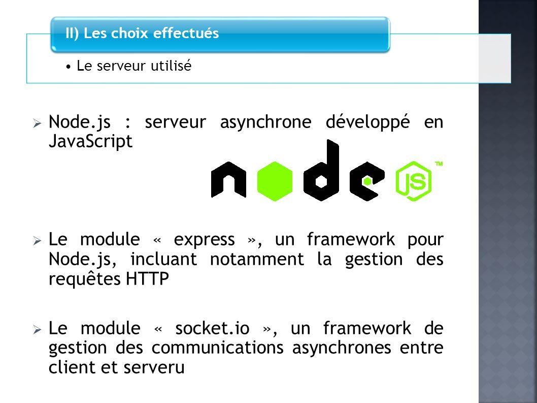 Node.js : serveur asynchrone développé en JavaScript Le module « express », un framework pour Node.js, incluant notamment la gestion des requêtes HTTP