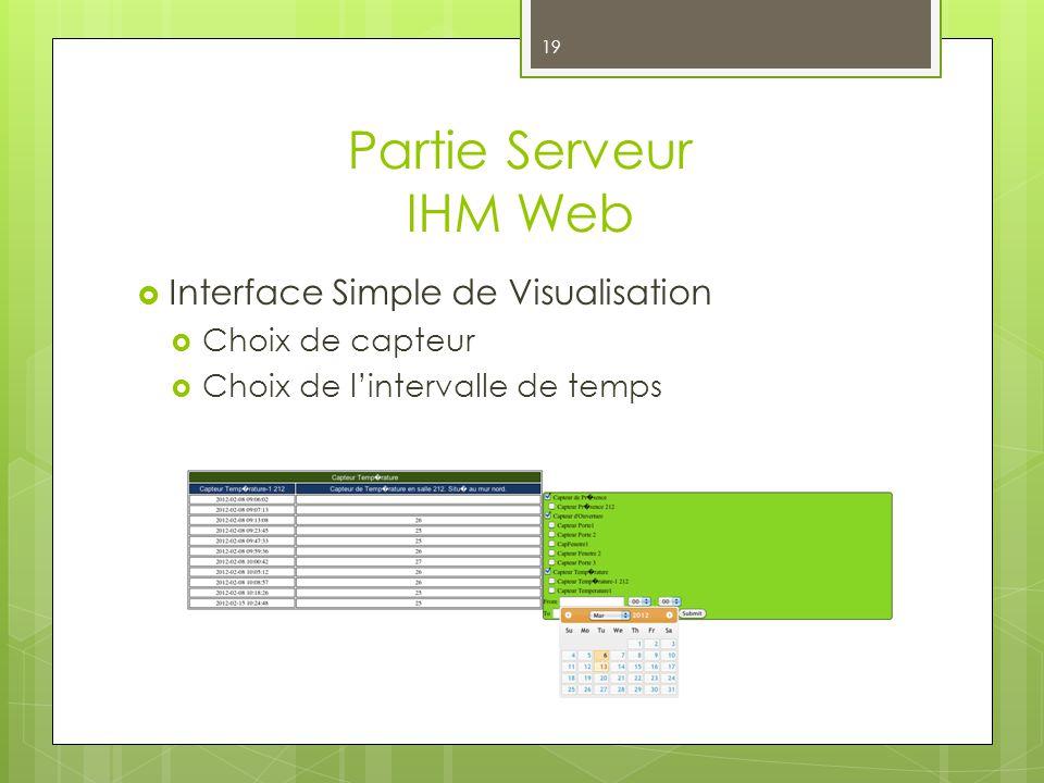 Partie Serveur IHM Web 19 Interface Simple de Visualisation Choix de capteur Choix de lintervalle de temps