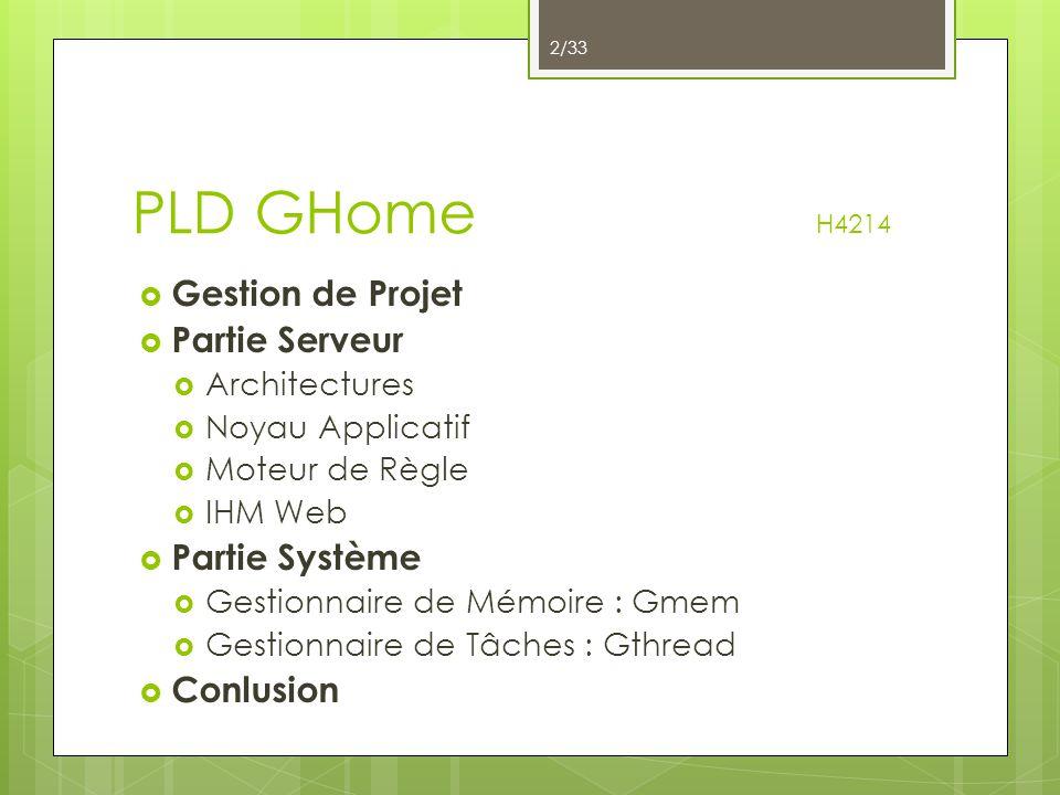 PLD GHome H4214 Gestion de Projet Partie Serveur Architectures Noyau Applicatif Moteur de Règle IHM Web Partie Système Gestionnaire de Mémoire : Gmem