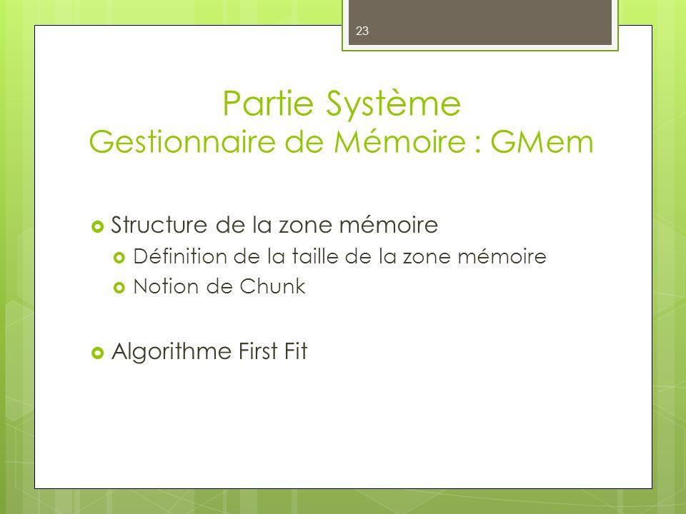 Partie Système Gestionnaire de Mémoire : GMem 23 Structure de la zone mémoire Définition de la taille de la zone mémoire Notion de Chunk Algorithme Fi