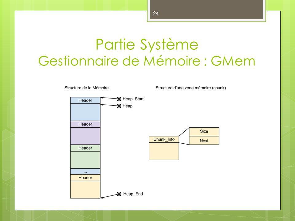 Partie Système Gestionnaire de Mémoire : GMem 24