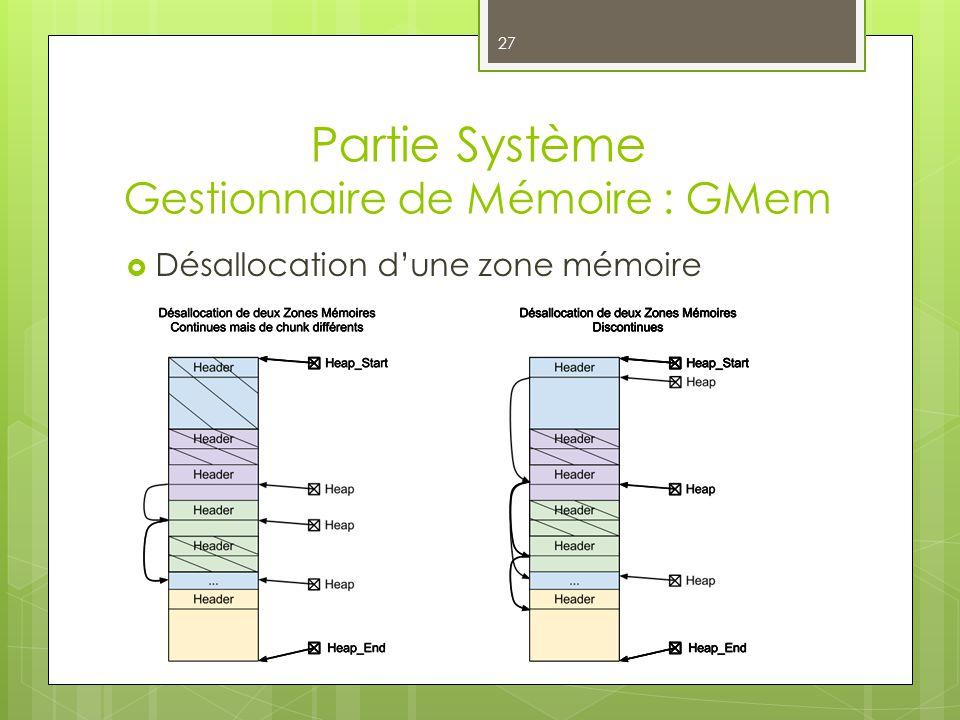 Partie Système Gestionnaire de Mémoire : GMem 27 Désallocation dune zone mémoire