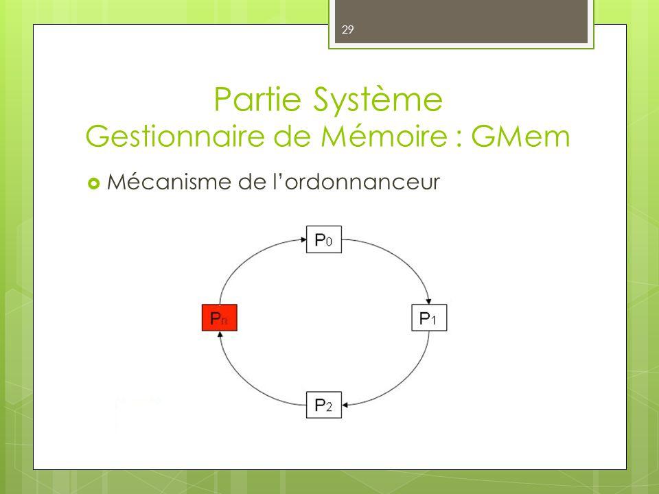 Partie Système Gestionnaire de Mémoire : GMem 29 Mécanisme de lordonnanceur