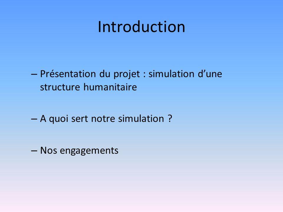 Introduction – Présentation du projet : simulation dune structure humanitaire – A quoi sert notre simulation ? – Nos engagements