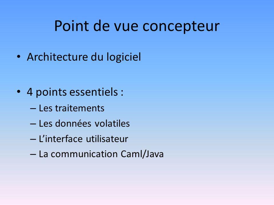 Point de vue concepteur Architecture du logiciel 4 points essentiels : – Les traitements – Les données volatiles – Linterface utilisateur – La communication Caml/Java