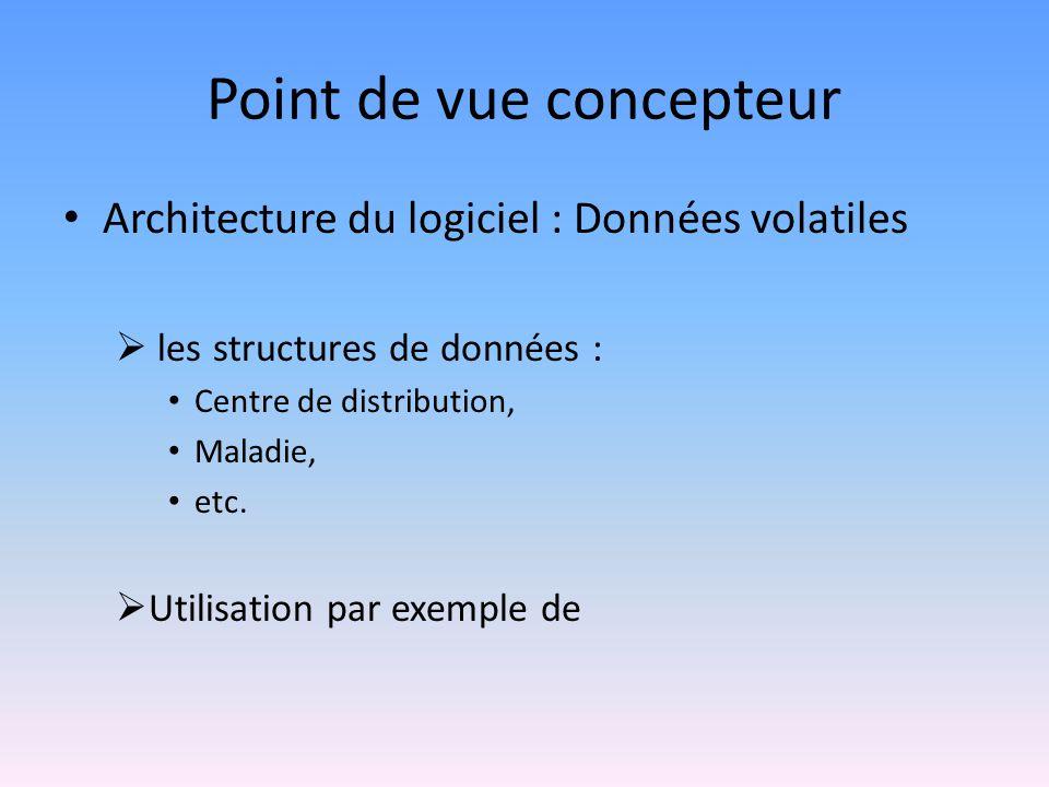 Point de vue concepteur Architecture du logiciel : Données volatiles les structures de données : Centre de distribution, Maladie, etc. Utilisation par