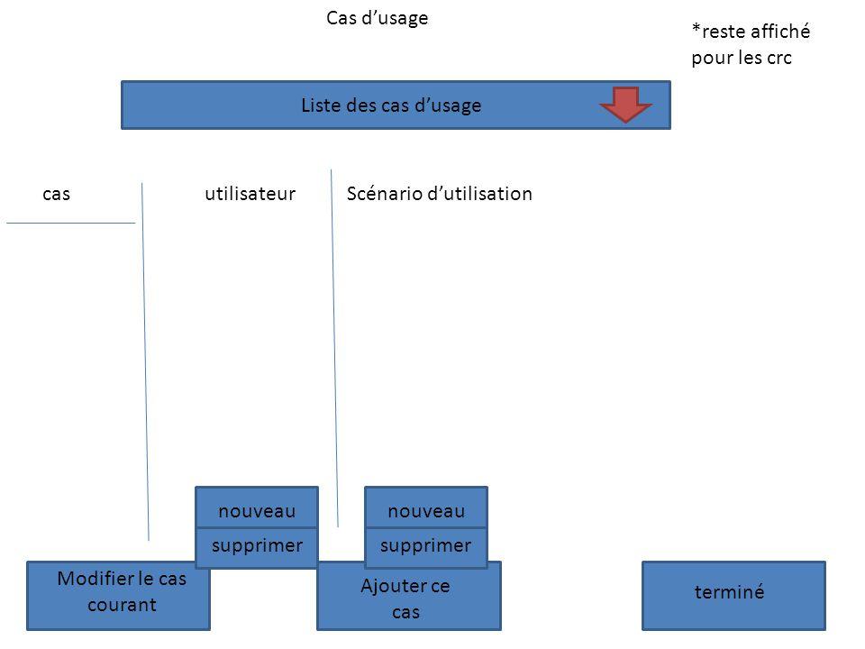 Liste des cas dusage terminé casutilisateurScénario dutilisation Ajouter ce cas Modifier le cas courant Cas dusage nouveau supprimer *reste affiché pour les crc