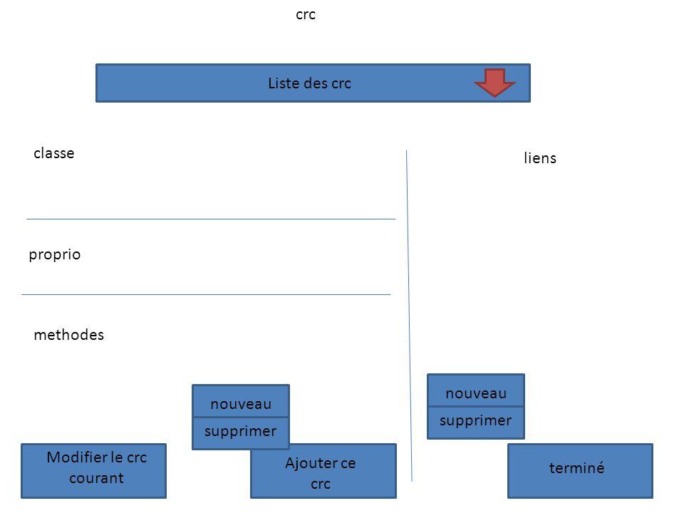 Liste des crc terminé liens classe proprio methodes crc Ajouter ce crc Modifier le crc courant nouveau supprimer