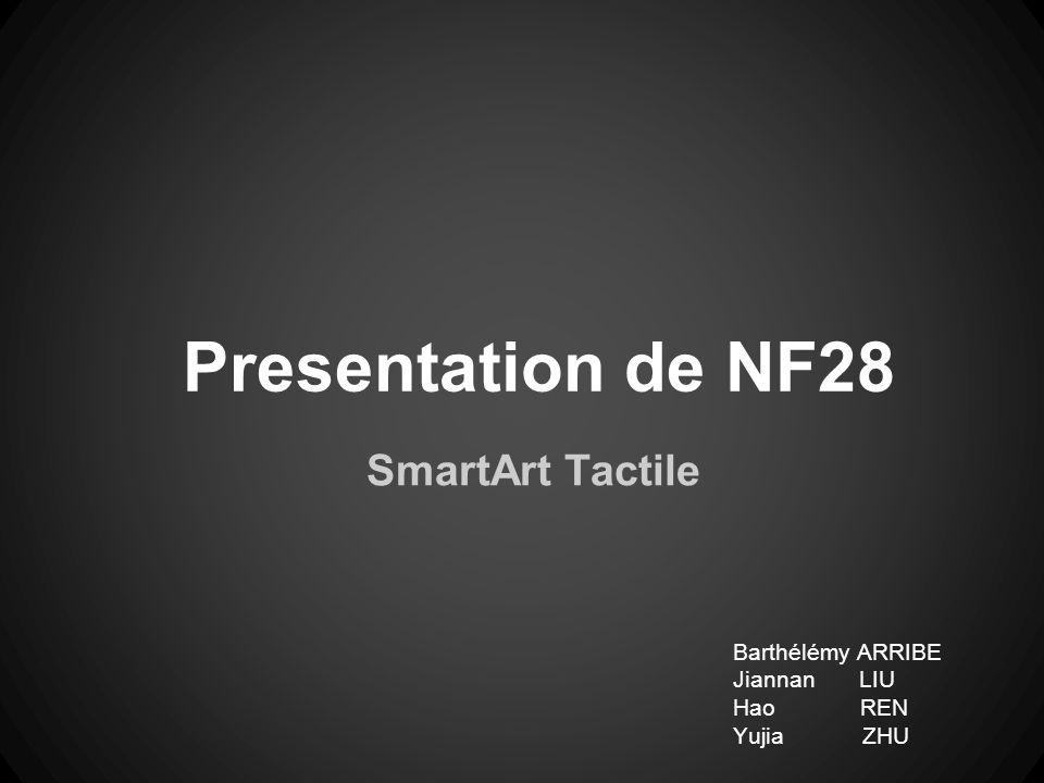 Presentation de NF28 SmartArt Tactile Barthélémy ARRIBE Jiannan LIU Hao REN Yujia ZHU
