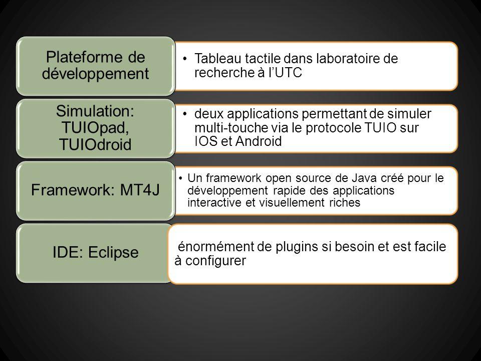 Tableau tactile dans laboratoire de recherche à lUTC Plateforme de développement deux applications permettant de simuler multi-touche via le protocole