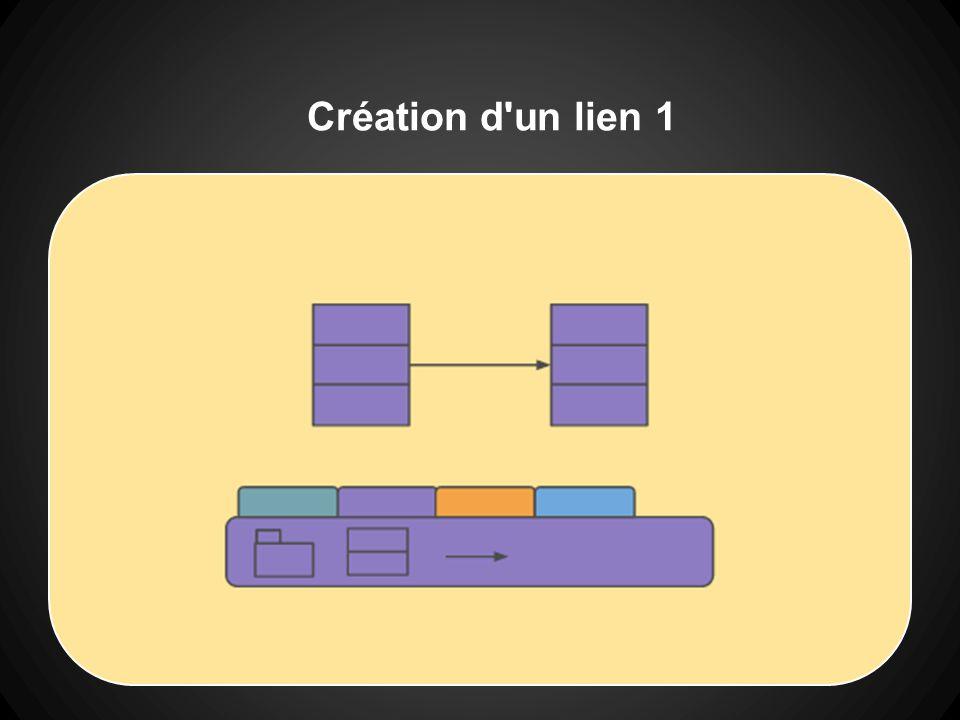 Création d'un lien 1