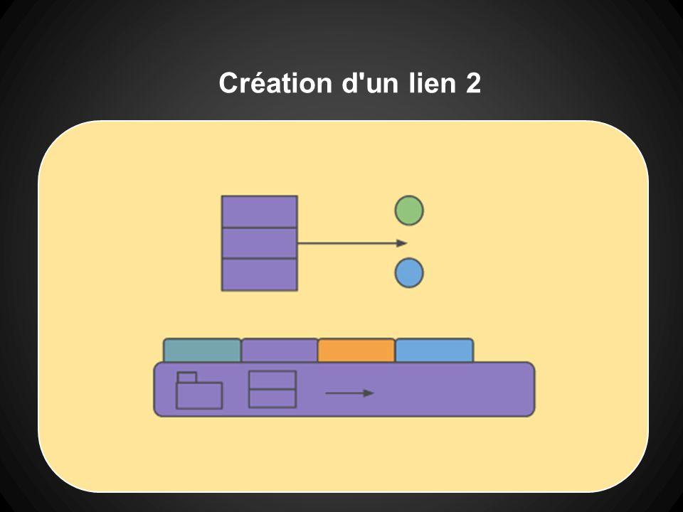 Création d'un lien 2