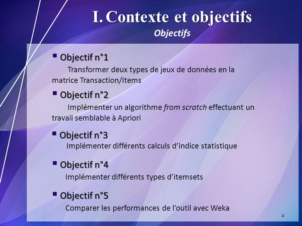 I.Contexte et objectifs Objectif n°2 Implémenter un algorithme from scratch effectuant un travail semblable à Apriori Objectifs Objectif n°3 Implément