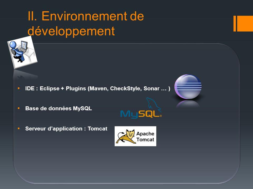 II. Environnement de développement IDE : Eclipse + Plugins (Maven, CheckStyle, Sonar … ) Base de données MySQL Serveur dapplication : Tomcat