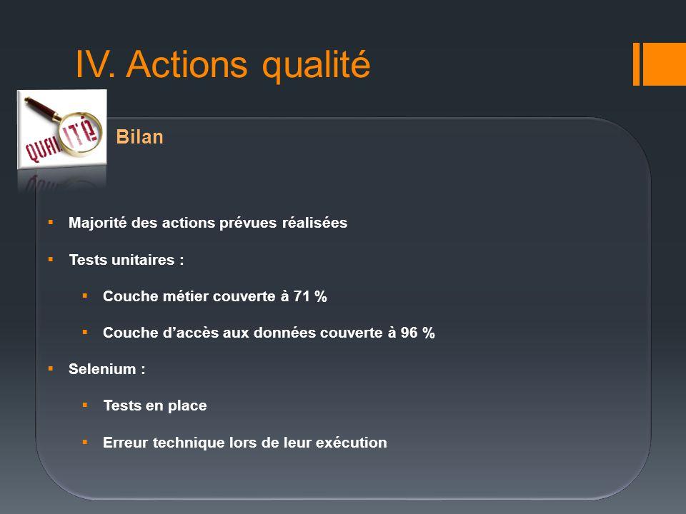 IV. Actions qualité Bilan Majorité des actions prévues réalisées Tests unitaires : Couche métier couverte à 71 % Couche daccès aux données couverte à