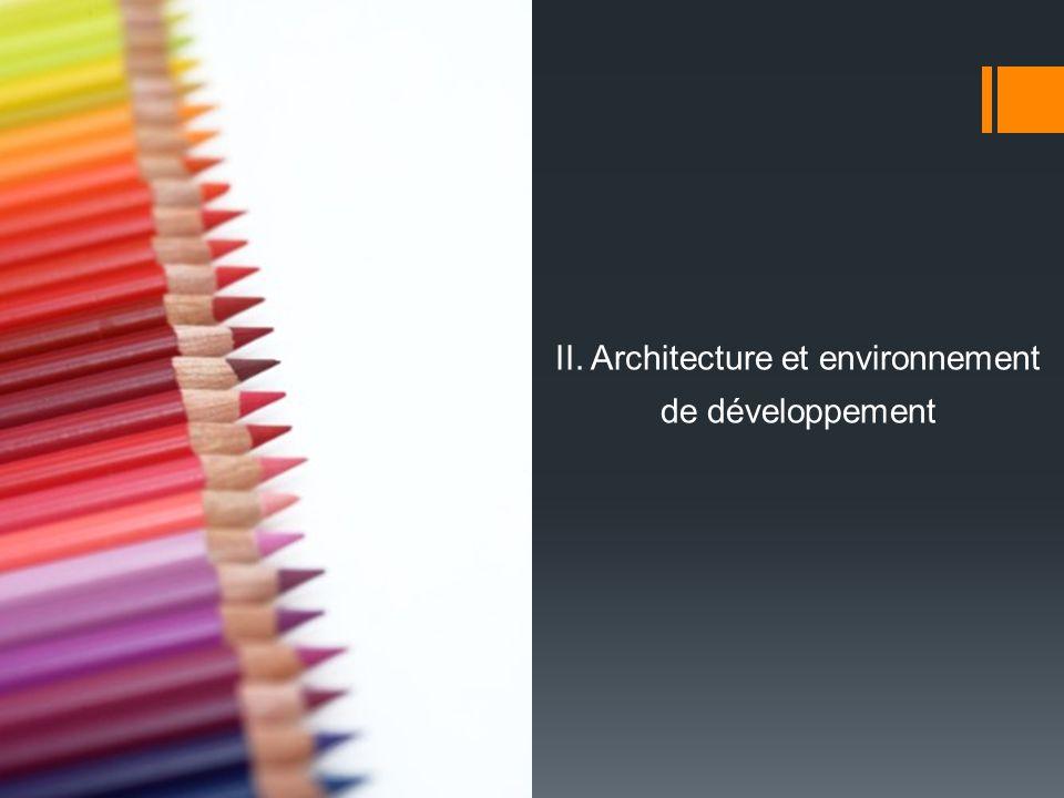II. Architecture et environnement de développement