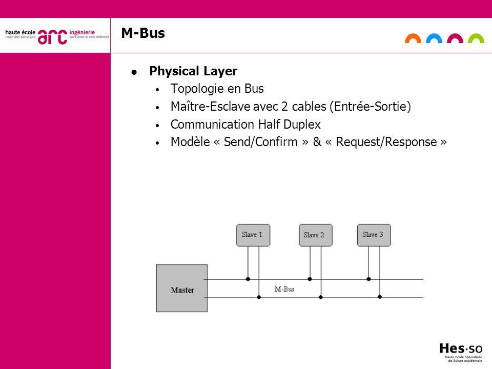 M-Bus Physical Layer Topologie en Bus Maître-Esclave avec 2 cables (Entrée-Sortie) Communication Half Duplex Modèle « Send/Confirm » & « Request/Respo