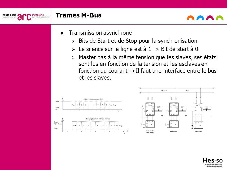 Trames M-Bus Transmission asynchrone Bits de Start et de Stop pour la synchronisation Le silence sur la ligne est à 1 -> Bit de start à 0 Master pas à