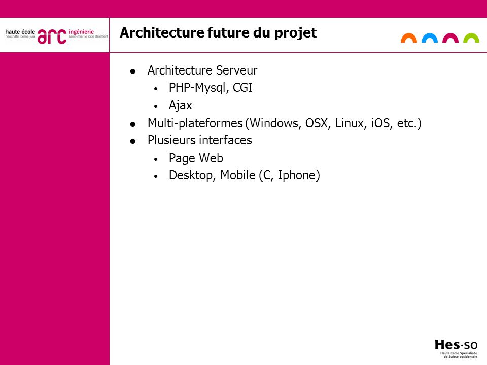 Architecture future du projet Architecture Serveur PHP-Mysql, CGI Ajax Multi-plateformes (Windows, OSX, Linux, iOS, etc.) Plusieurs interfaces Page Web Desktop, Mobile (C, Iphone)