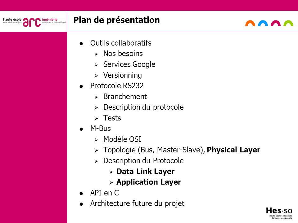 Plan de présentation Outils collaboratifs Nos besoins Services Google Versionning Protocole RS232 Branchement Description du protocole Tests M-Bus Mod