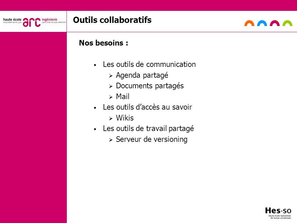 Outils collaboratifs Nos besoins : Les outils de communication Agenda partagé Documents partagés Mail Les outils daccès au savoir Wikis Les outils de