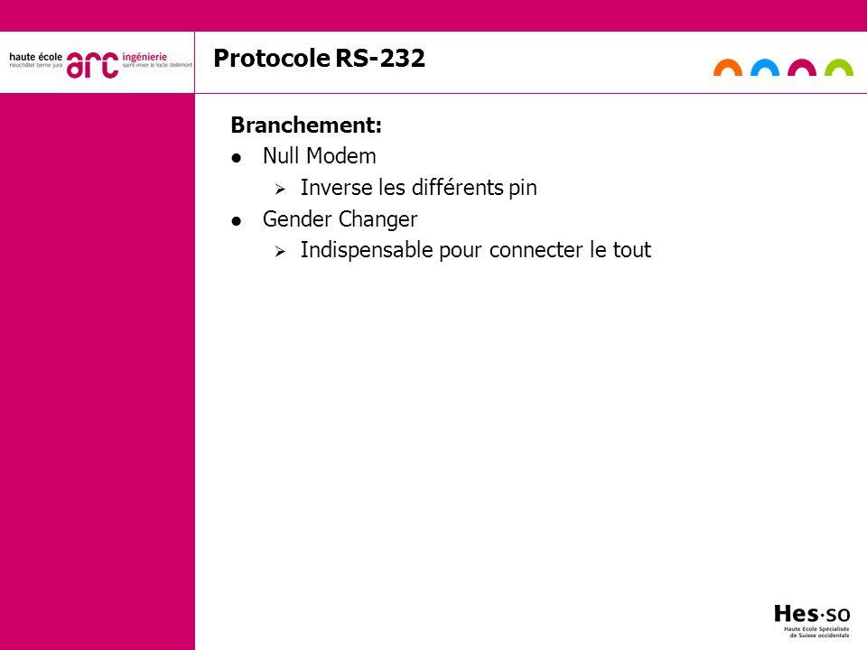 Protocole RS-232 Branchement: Null Modem Inverse les différents pin Gender Changer Indispensable pour connecter le tout