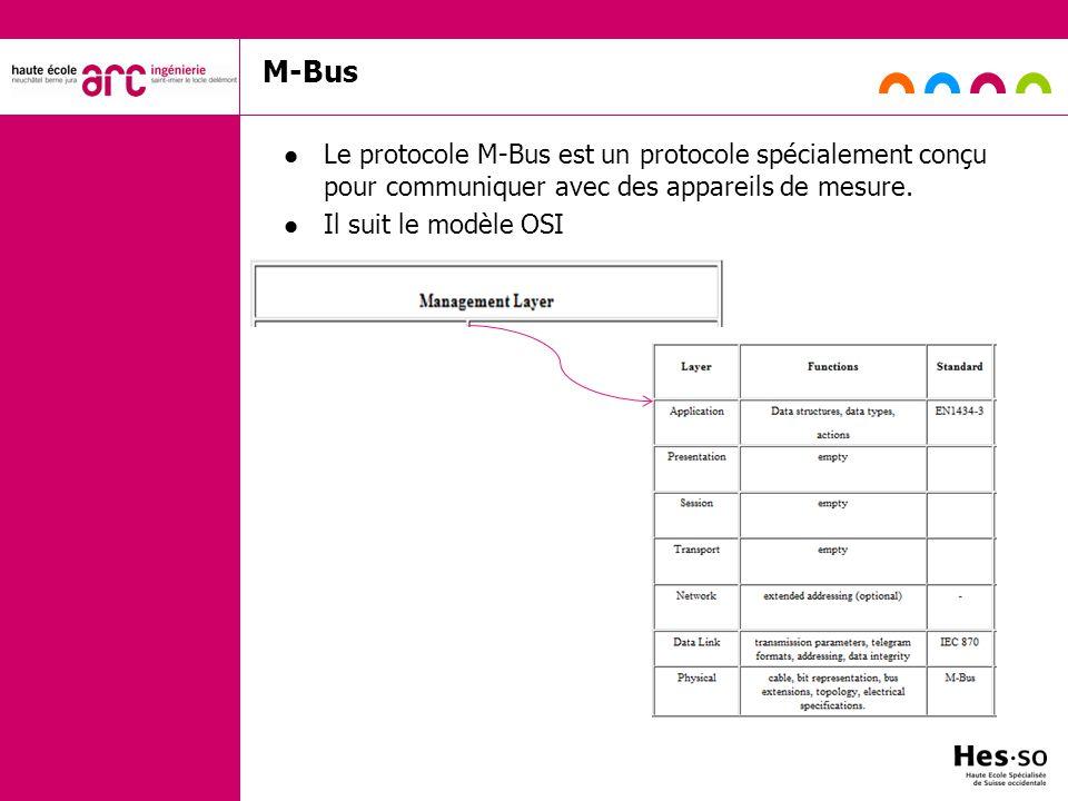 M-Bus Le protocole M-Bus est un protocole spécialement conçu pour communiquer avec des appareils de mesure. Il suit le modèle OSI
