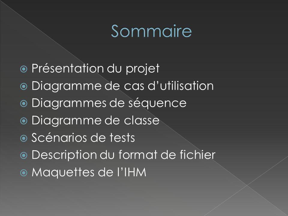Présentation du projet Diagramme de cas dutilisation Diagrammes de séquence Diagramme de classe Scénarios de tests Description du format de fichier Maquettes de lIHM