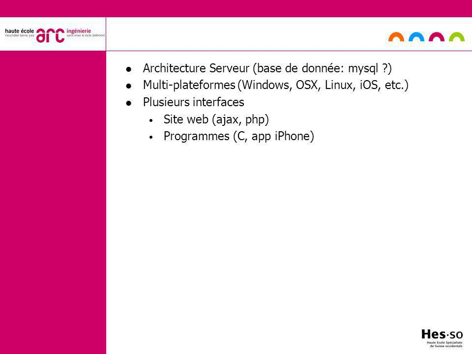 Architecture Serveur (base de donnée: mysql ?) Multi-plateformes (Windows, OSX, Linux, iOS, etc.) Plusieurs interfaces Site web (ajax, php) Programmes (C, app iPhone)