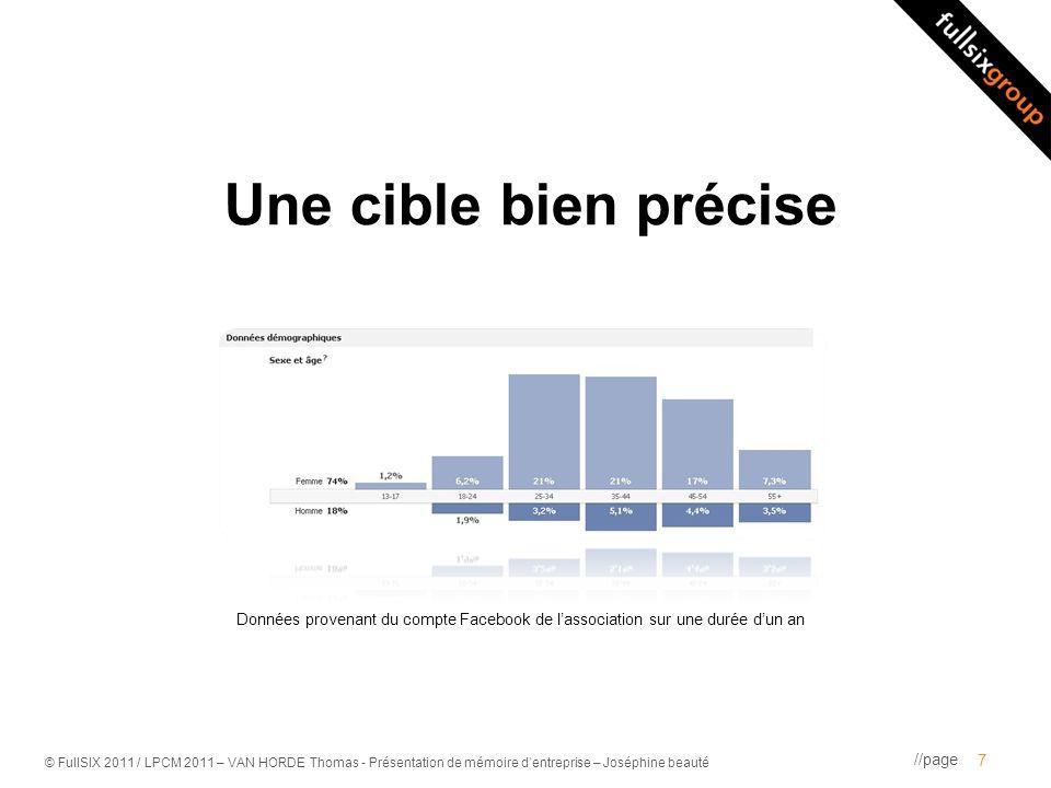//page © FullSIX 2011 / LPCM 2011 – VAN HORDE Thomas - Présentation de mémoire dentreprise – Joséphine beauté Une cible bien précise 7 Données provena