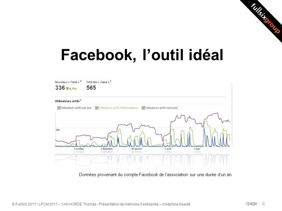 //page © FullSIX 2011 / LPCM 2011 – VAN HORDE Thomas - Présentation de mémoire dentreprise – Joséphine beauté Facebook, loutil idéal 8 Données provena