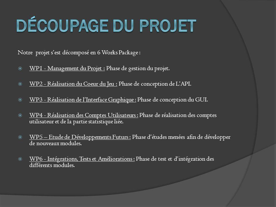 Notre projet sest décomposé en 6 Works Package : WP1 - Management du Projet : Phase de gestion du projet. WP2 - Réalisation du Coeur du Jeu : Phase de