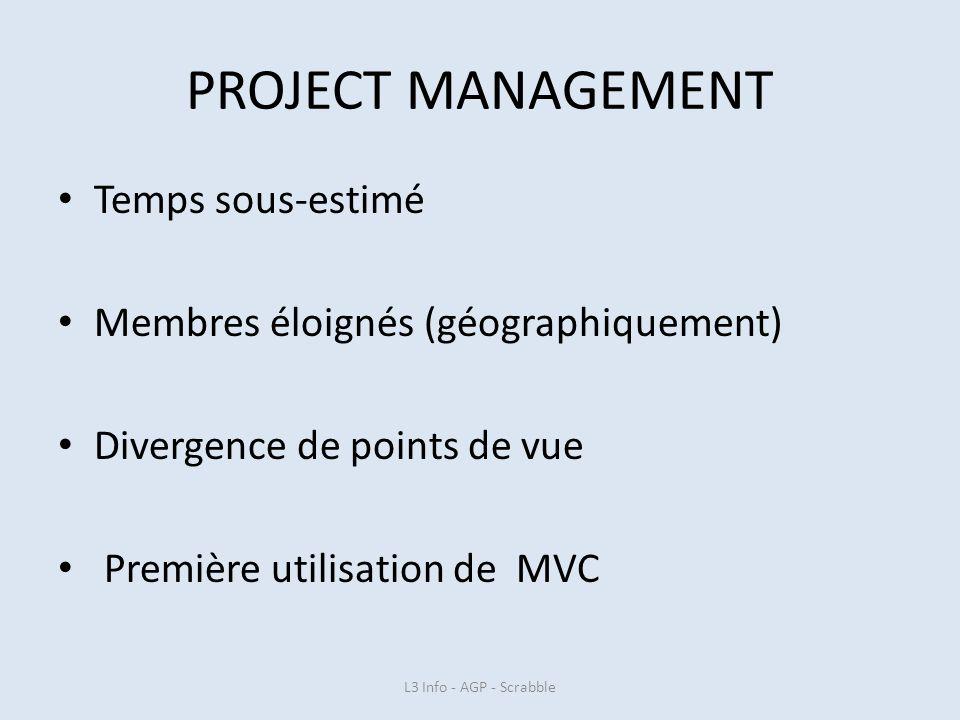 PROJECT MANAGEMENT Temps sous-estimé Membres éloignés (géographiquement) Divergence de points de vue Première utilisation de MVC L3 Info - AGP - Scrabble