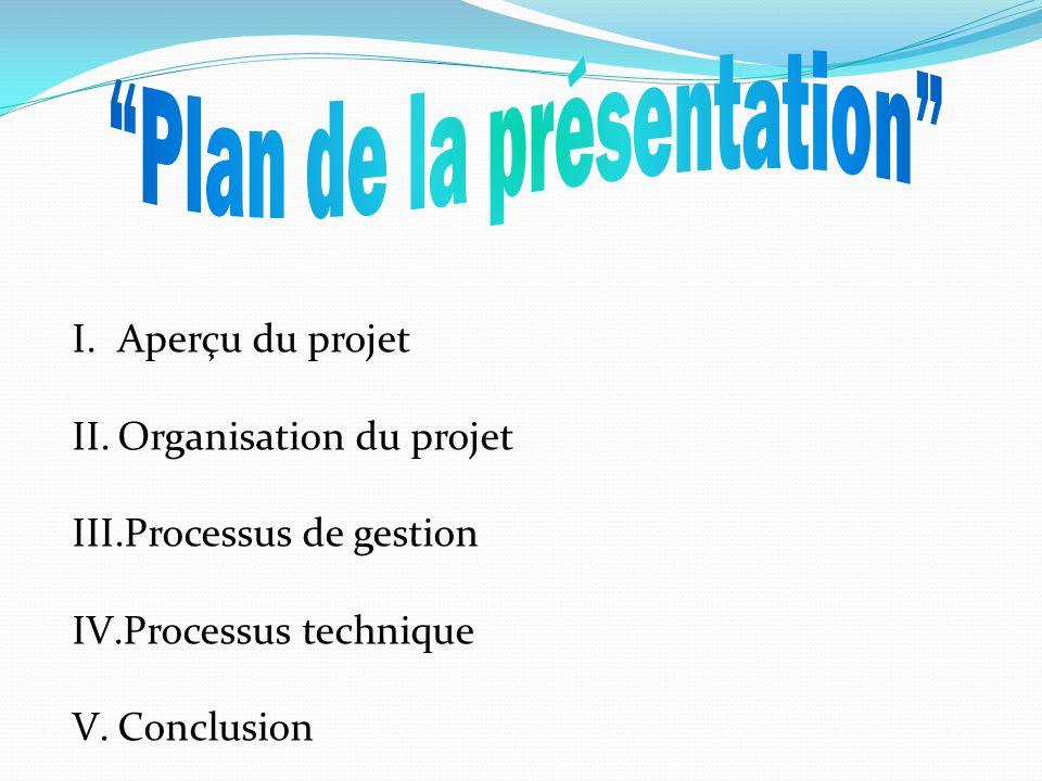 I.Aperçu du projet 1.But, portée, et objectifs 2.Contraintes 3.Biens livrables du projet II.Organisation du projet III.Plan du processus de gestion IV.Plan du processus technique V.Conclusion