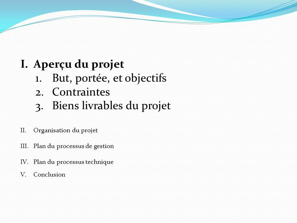 I.Aperçu du projet 1.But, portée, et objectifs 2.Contraintes 3.Biens livrables du projet II.Organisation du projet III.Plan du processus de gestion IV