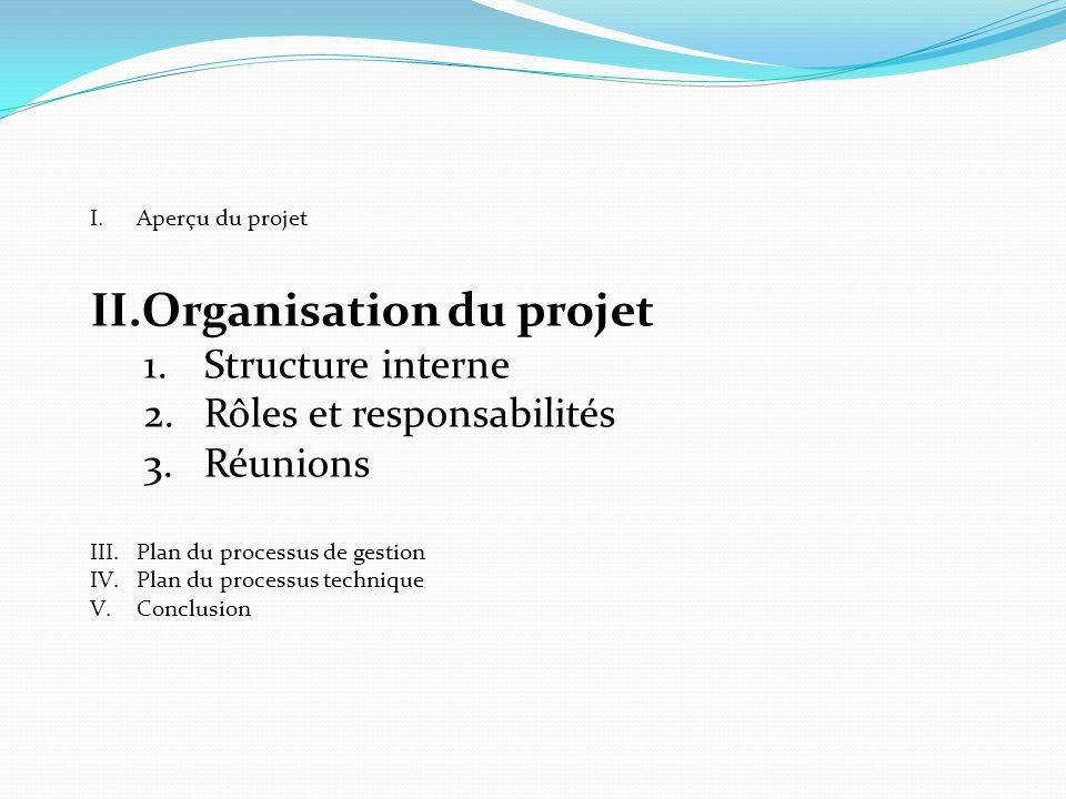 I.Aperçu du projet II.Organisation du projet 1.Structure interne 2.Rôles et responsabilités 3.Réunions III.Plan du processus de gestion IV.Plan du processus technique V.Conclusion