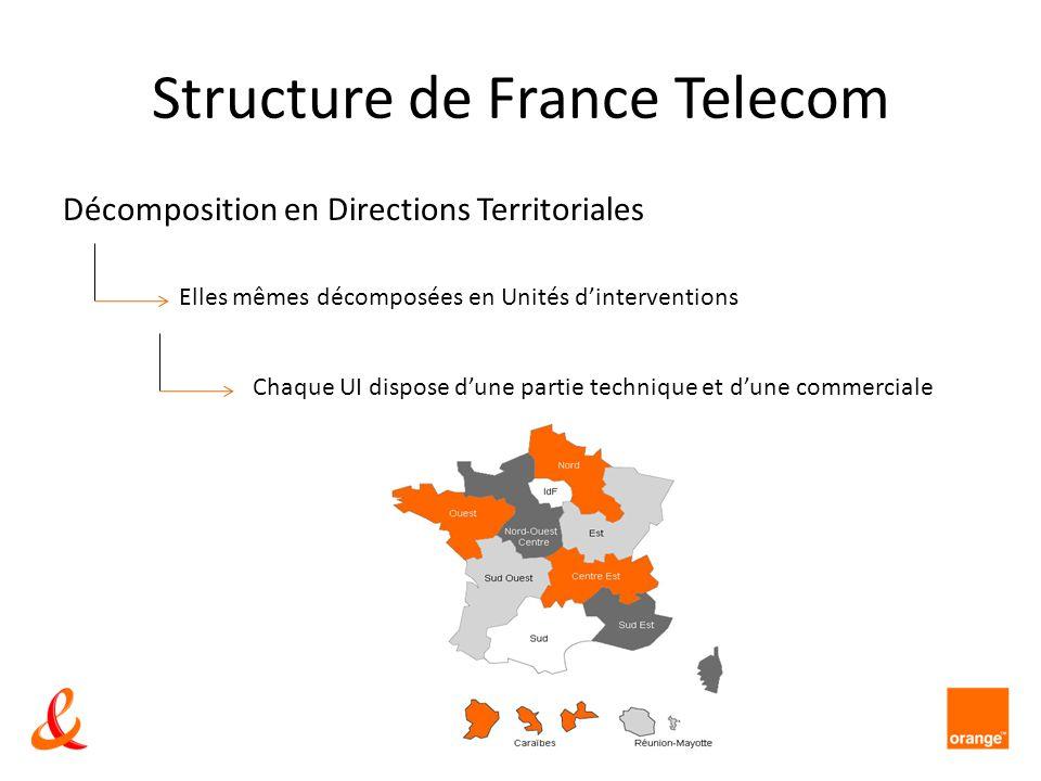 Structure de France Telecom Décomposition en Directions Territoriales Elles mêmes décomposées en Unités dinterventions Chaque UI dispose dune partie t