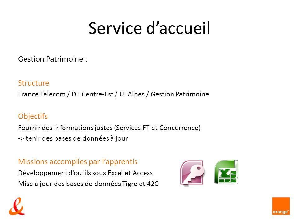 Service daccueil Gestion Patrimoine : Structure France Telecom / DT Centre-Est / UI Alpes / Gestion Patrimoine Objectifs Fournir des informations just