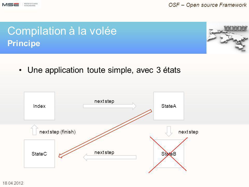 OSF – Open source Framework 18.04.2012 Une application toute simple, avec 3 états Compilation à la volée Principe IndexStateA StateBStateC next step n