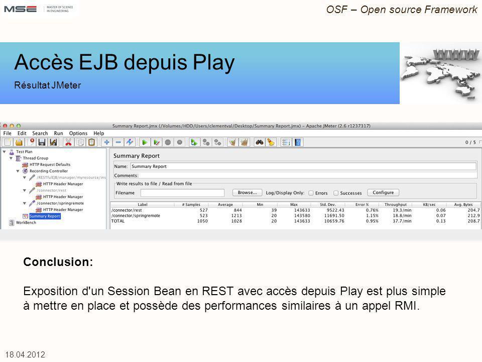 OSF – Open source Framework 18.04.2012 Accès EJB depuis Play Résultat JMeter Conclusion: Exposition d'un Session Bean en REST avec accès depuis Play e