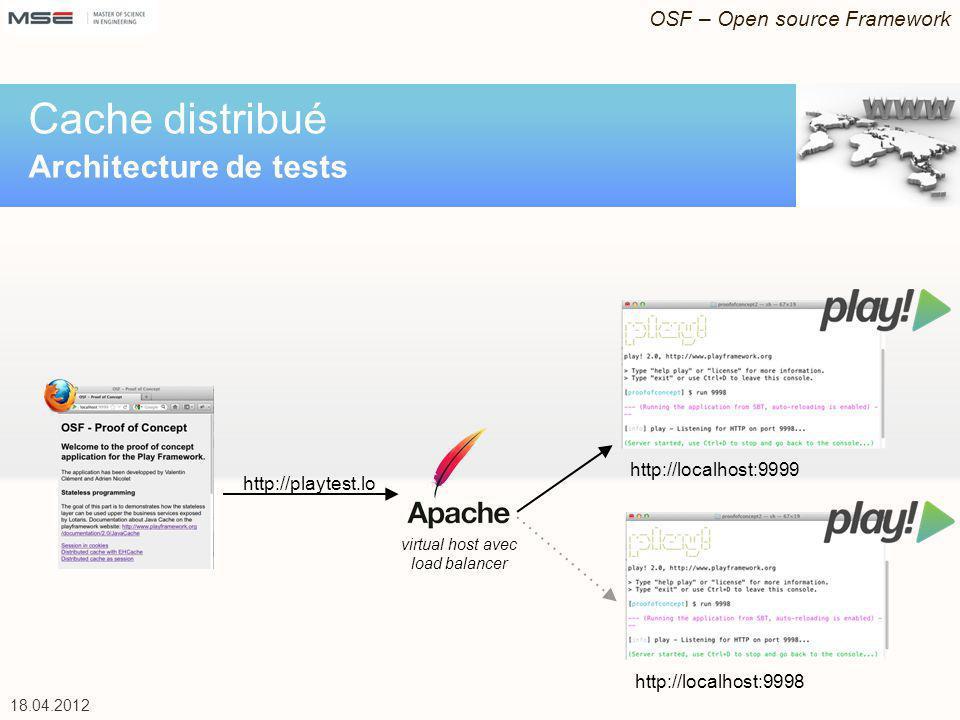 OSF – Open source Framework 18.04.2012 Fichier de configuration dans /conf Accès EJB depuis Play RMI (Spring Remote) - Play Side Dépendances dans project/Build.scala