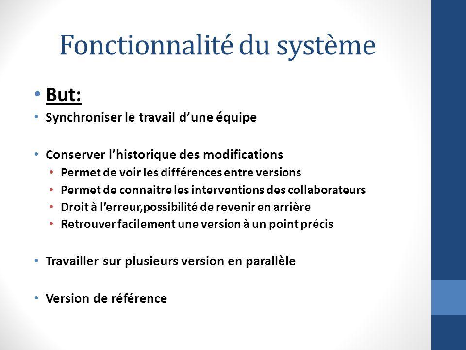 Fonctionnalité du système But: Synchroniser le travail dune équipe Conserver lhistorique des modifications Permet de voir les différences entre versio