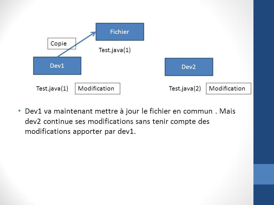Dev1 va maintenant mettre à jour le fichier en commun. Mais dev2 continue ses modifications sans tenir compte des modifications apporter par dev1. Mod